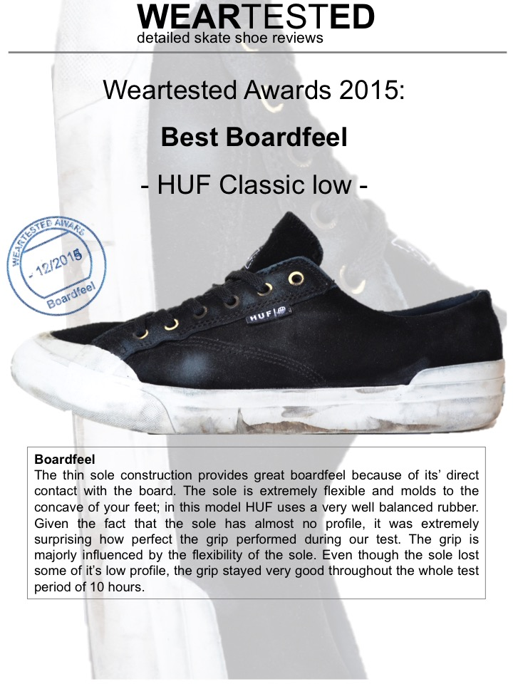 Weartested Awards 2015 – Best Boardfeel