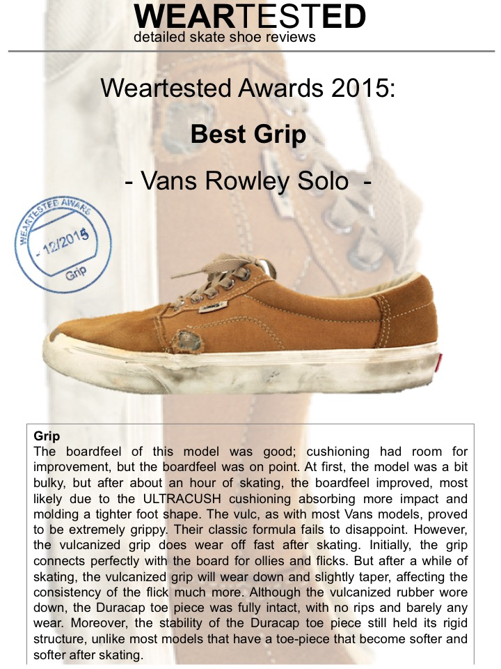 Weartested Awards 2015 – Best Grip