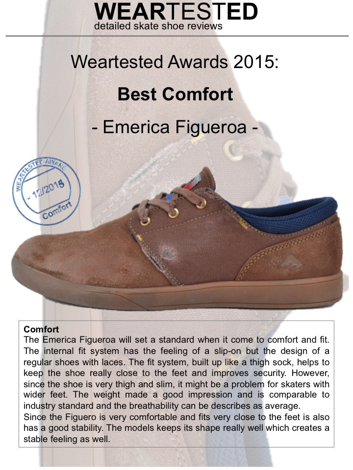 Weartested Awards 2015 – Best Comfort